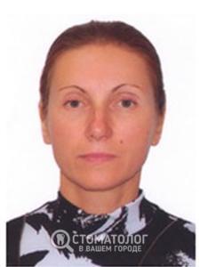 Мешкова Яна Вадимовна