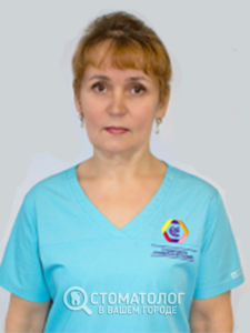 Гордиенко Любовь Ивановна
