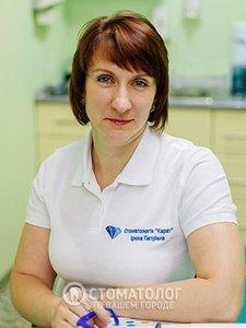 Вакула Ирина Петровна